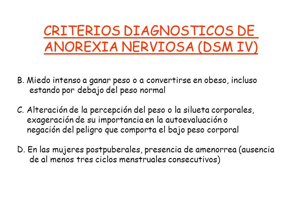 CRITERIOS DIAGNOSTICOS DE ANOREXIA NERVIOSA (DSM IV) A. Rechazo a mantener el peso corporal igual o por encima del valor mínimo considerando edad y ta
