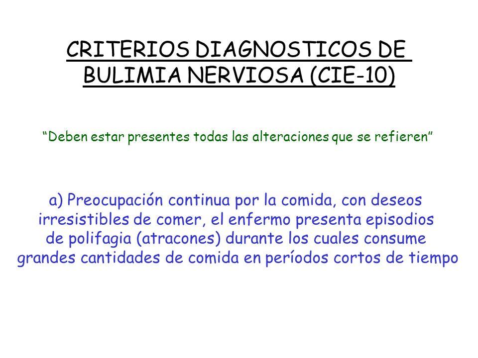 CRITERIOS DIAGNOSTICOS DE ANOREXIA NERVIOSA (DSM IV) TIPOS: * Restrictivo: Durante el episodio de A.N., el individuo NO recurre regularmente a atracon