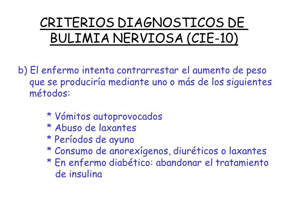 CRITERIOS DIAGNOSTICOS DE BULIMIA NERVIOSA (CIE-10) Deben estar presentes todas las alteraciones que se refieren a) Preocupación continua por la comid