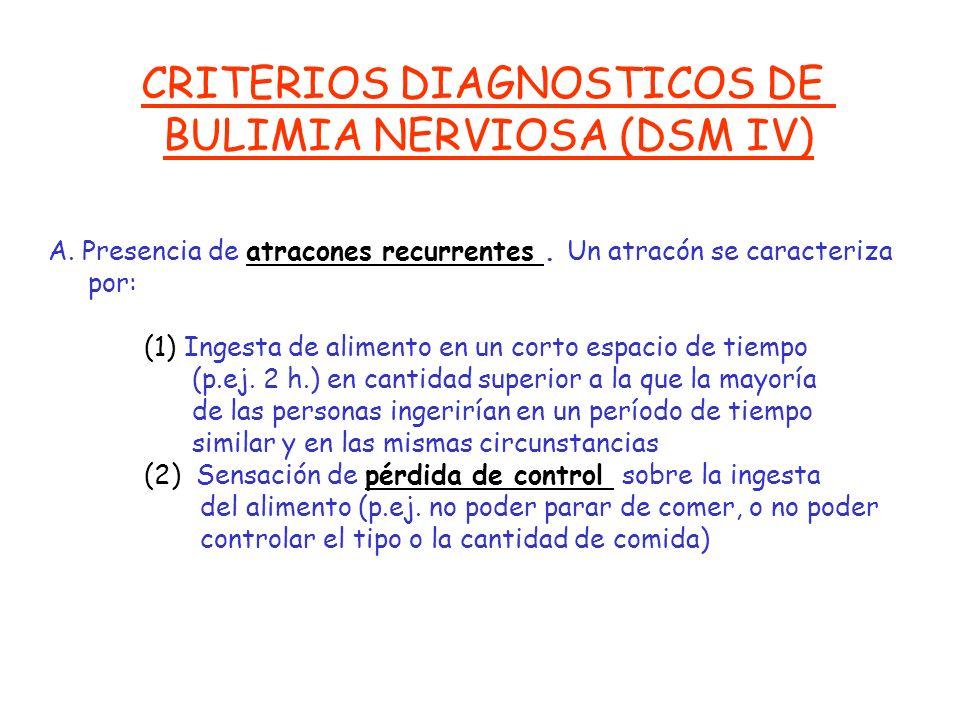 CRITERIOS DIAGNOSTICOS DE BULIMIA NERVIOSA (CIE-10) c) Miedo a engordar. El enfermo se fija un peso máximo muy por debajo del que tenía antes de la en
