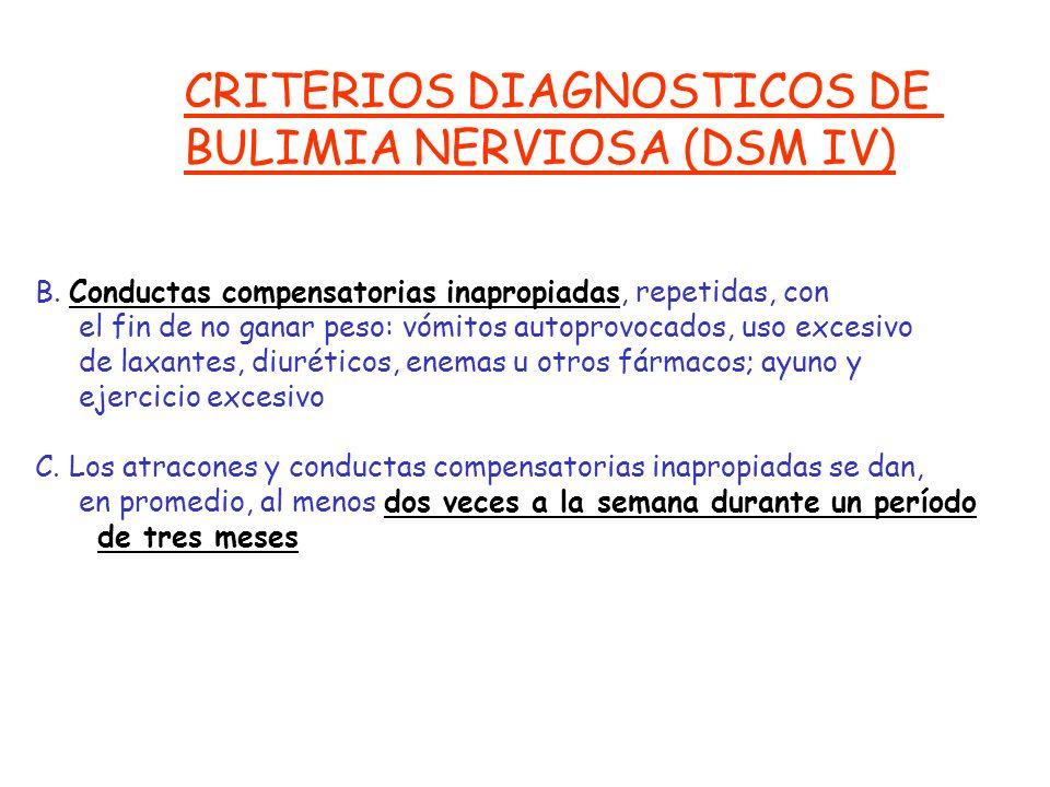 CRITERIOS DIAGNOSTICOS DE BULIMIA NERVIOSA (DSM IV) A. Presencia de atracones recurrentes. Un atracón se caracteriza por: (1) Ingesta de alimento en u