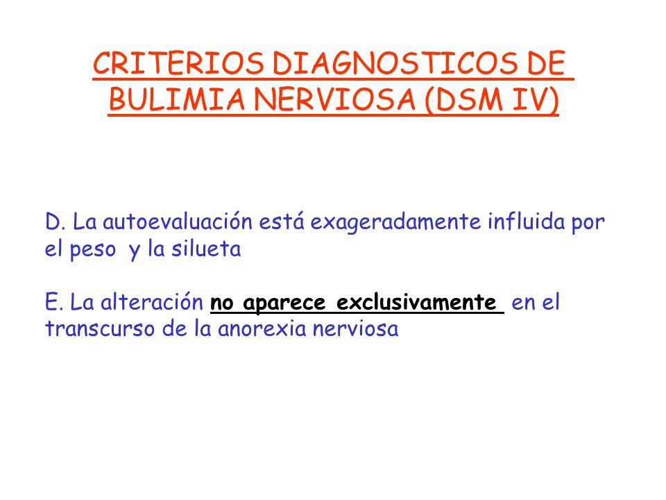 CRITERIOS DIAGNOSTICOS DE BULIMIA NERVIOSA (DSM IV) B. Conductas compensatorias inapropiadas, repetidas, con el fin de no ganar peso: vómitos autoprov