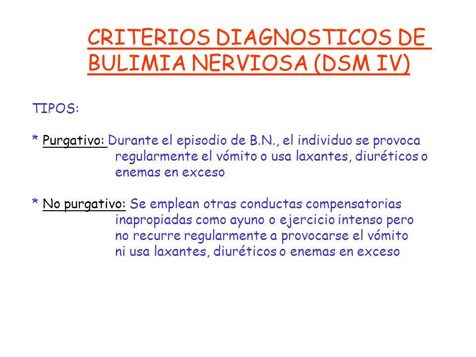 CRITERIOS DIAGNOSTICOS DE BULIMIA NERVIOSA (DSM IV) D. La autoevaluación está exageradamente influida por el peso y la silueta E. La alteración no apa