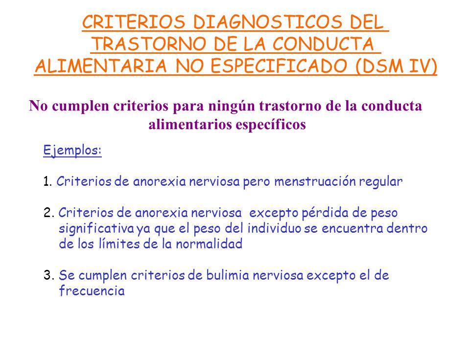 CRITERIOS DIAGNOSTICOS DE BULIMIA NERVIOSA (DSM IV) TIPOS: * Purgativo: Durante el episodio de B.N., el individuo se provoca regularmente el vómito o