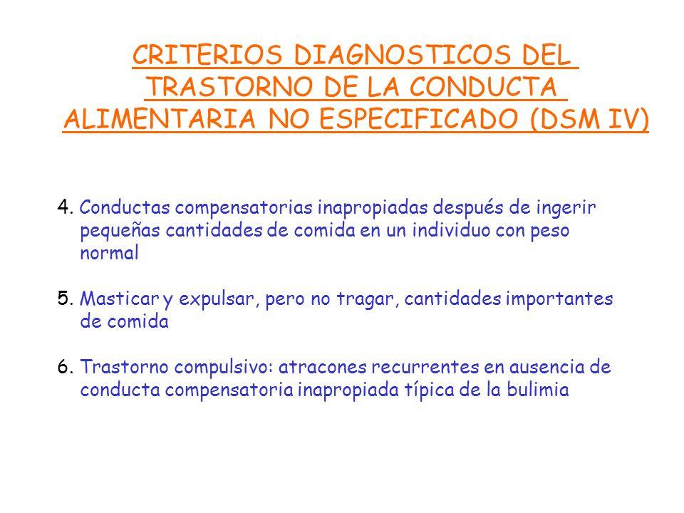 CRITERIOS DIAGNOSTICOS DEL TRASTORNO DE LA CONDUCTA ALIMENTARIA NO ESPECIFICADO (DSM IV) No cumplen criterios para ningún trastorno de la conducta ali