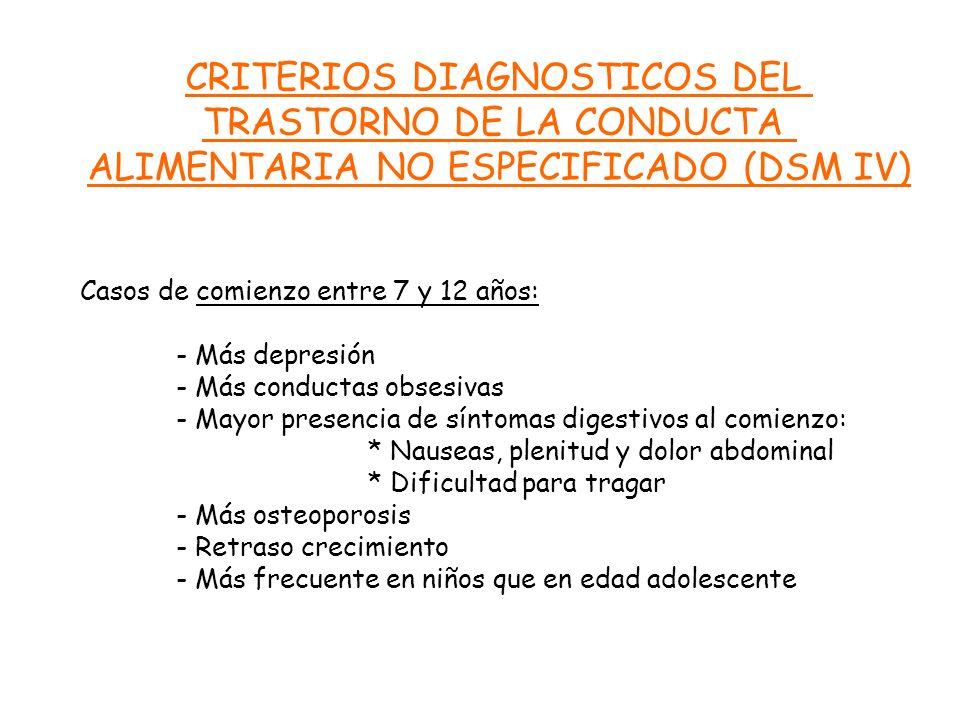 CRITERIOS DIAGNOSTICOS DEL TRASTORNO DE LA CONDUCTA ALIMENTARIA NO ESPECIFICADO (DSM IV) 4. Conductas compensatorias inapropiadas después de ingerir p