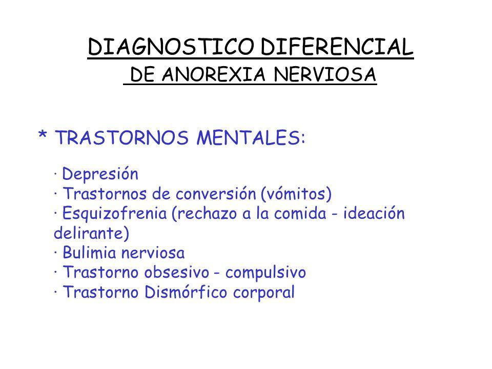 DIAGNOSTICO DIFERENCIAL DE ANOREXIA NERVIOSA TRASTORNOS SOMATICOS : los que producen pérdida de peso o síntomas gastro-intestinales · Tumores del SNC