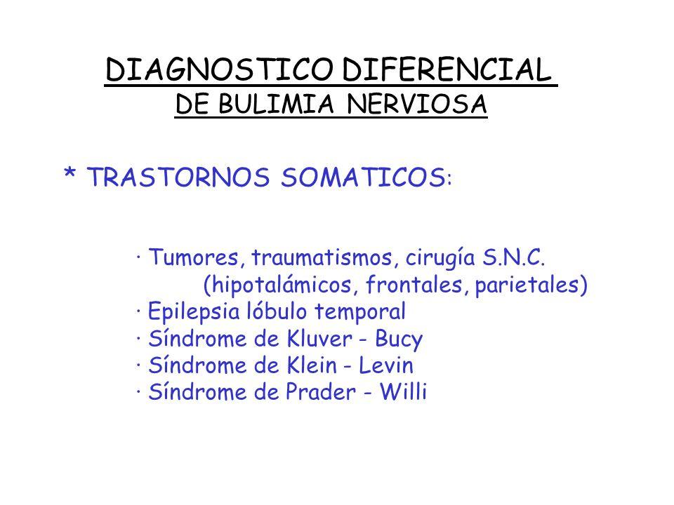DIAGNOSTICO DIFERENCIAL DE ANOREXIA NERVIOSA * TRASTORNOS MENTALES: · Depresión · Trastornos de conversión (vómitos) · Esquizofrenia (rechazo a la com