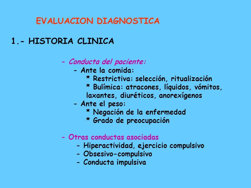 EVALUACION DIAGNOSTICA 1.- HISTORIA CLINICA -Actitud el clínico: receptiva, no crítica, escucha. - Información específica - Inicio y desarrollo del pr