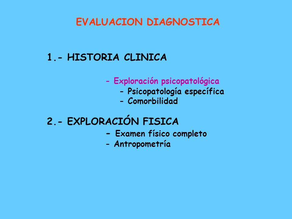 EVALUACION DIAGNOSTICA 1.- HISTORIA CLINICA - Conducta del paciente: - Ante la comida: * Restrictiva: selección, ritualización * Bulímica: atracones,