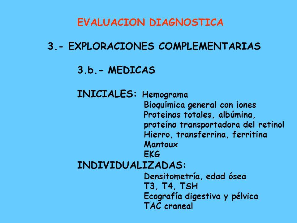 EVALUACION DIAGNOSTICA 3.- EXPLORACIONES COMPLEMENTARIAS 3.a.-PSICOLOGICAS E.A.T. E.D.I.-II B.I.T.E. B.S.Q. A.B.O.S. SCL-90R C.D.I. B.D.I. M.M.P.I.