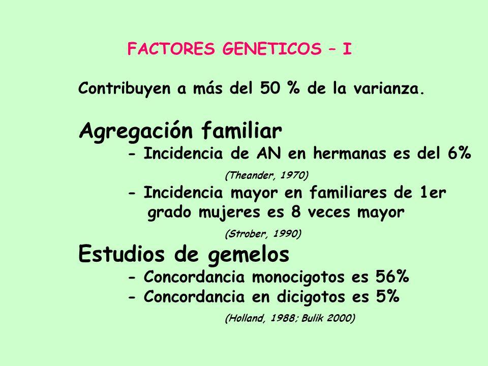 1.- Genéticos 2.- Modelo de malnutrición 3.- Alteración del vaciado gástrico 4.-Modelos biológicos de los TCA