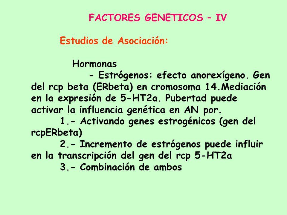 FACTORES GENETICOS – IV Estudios de Asociación: Sistemas de Regulación de comida y gasto energético - Neuropéptidos.Leptina.Grelina.Adiponectina - End