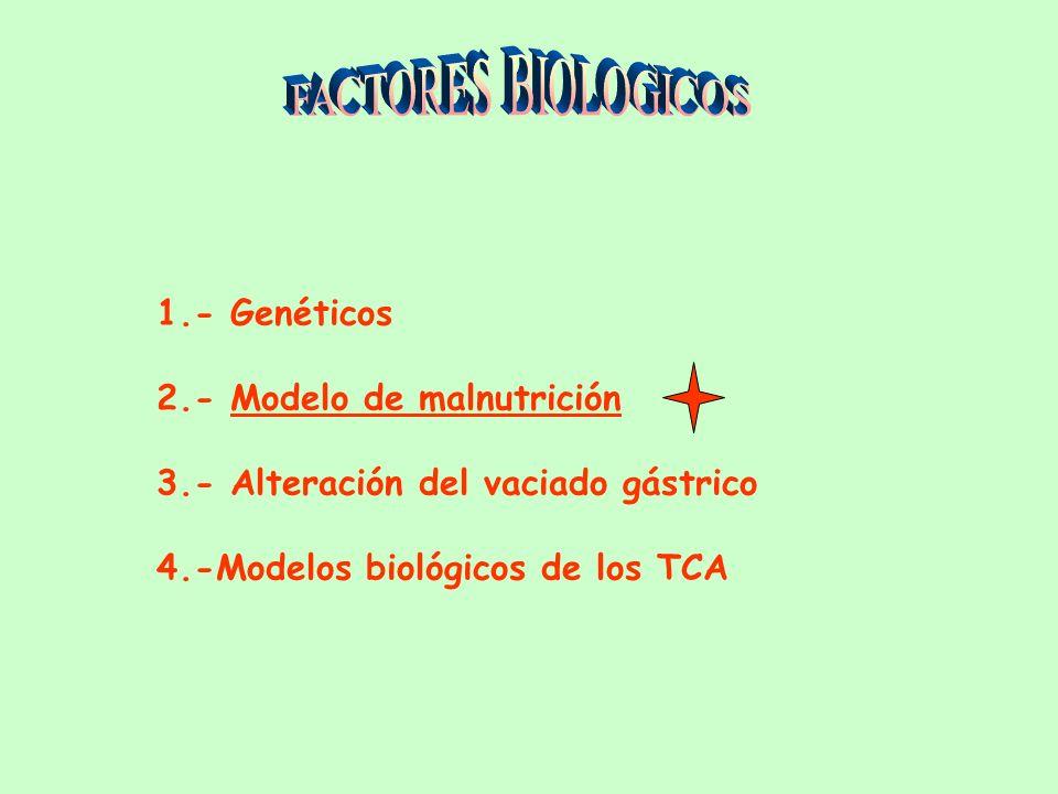 FACTORES GENETICOS- V ¿Qué se transmite? - Insatisfacción corporal (Wade, 2000) - Perfeccionismo (presente en gemelos no afectos y familiares de prime