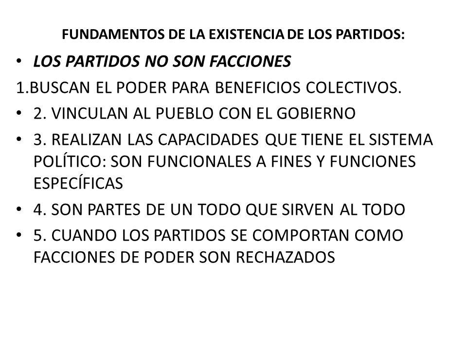 FUNDAMENTOS DE LA EXISTENCIA DE LOS PARTIDOS: LOS PARTIDOS NO SON FACCIONES 1.BUSCAN EL PODER PARA BENEFICIOS COLECTIVOS. 2. VINCULAN AL PUEBLO CON EL