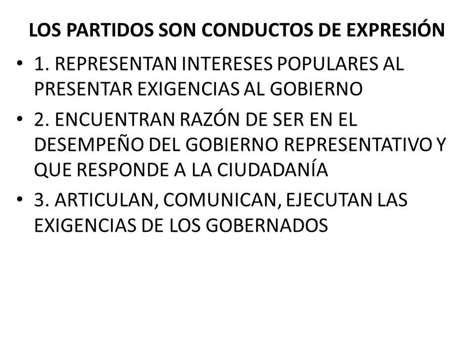 LOS PARTIDOS SON CONDUCTOS DE EXPRESIÓN 1. REPRESENTAN INTERESES POPULARES AL PRESENTAR EXIGENCIAS AL GOBIERNO 2. ENCUENTRAN RAZÓN DE SER EN EL DESEMP
