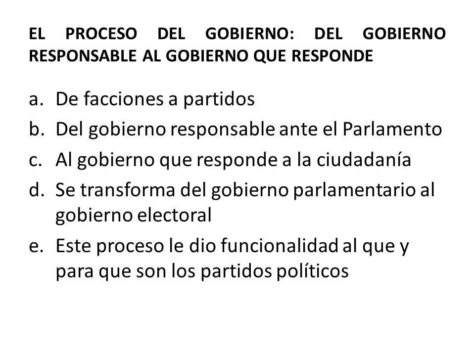 EL PROCESO DEL GOBIERNO: DEL GOBIERNO RESPONSABLE AL GOBIERNO QUE RESPONDE a.De facciones a partidos b.Del gobierno responsable ante el Parlamento c.A