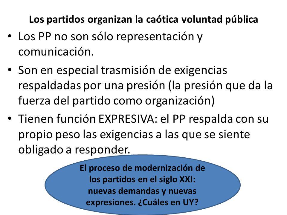 Los partidos organizan la caótica voluntad pública Los PP no son sólo representación y comunicación. Son en especial trasmisión de exigencias respalda