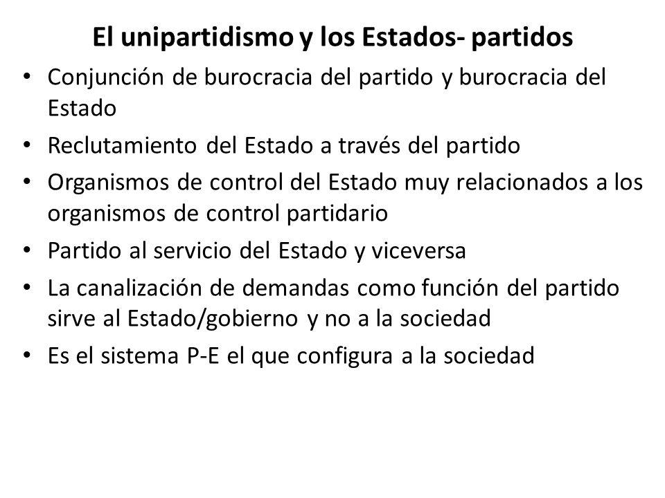 El unipartidismo y los Estados- partidos Conjunción de burocracia del partido y burocracia del Estado Reclutamiento del Estado a través del partido Or