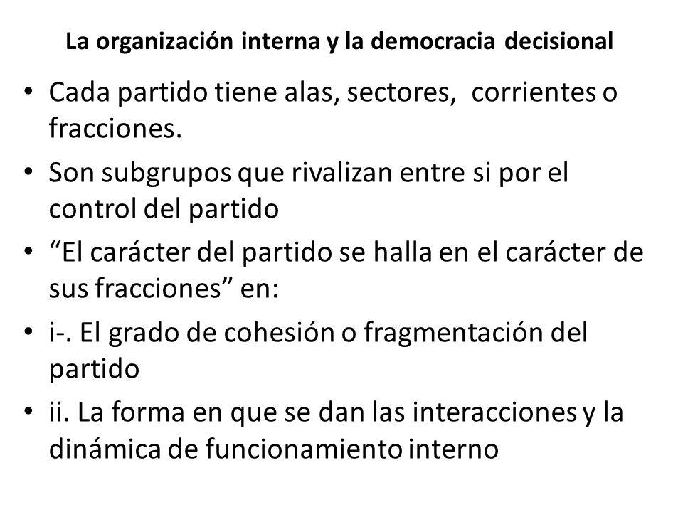 La organización interna y la democracia decisional Cada partido tiene alas, sectores, corrientes o fracciones. Son subgrupos que rivalizan entre si po