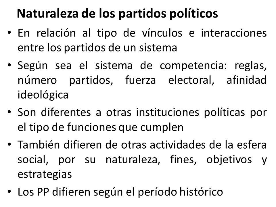 Naturaleza de los partidos políticos En relación al tipo de vínculos e interacciones entre los partidos de un sistema Según sea el sistema de competen
