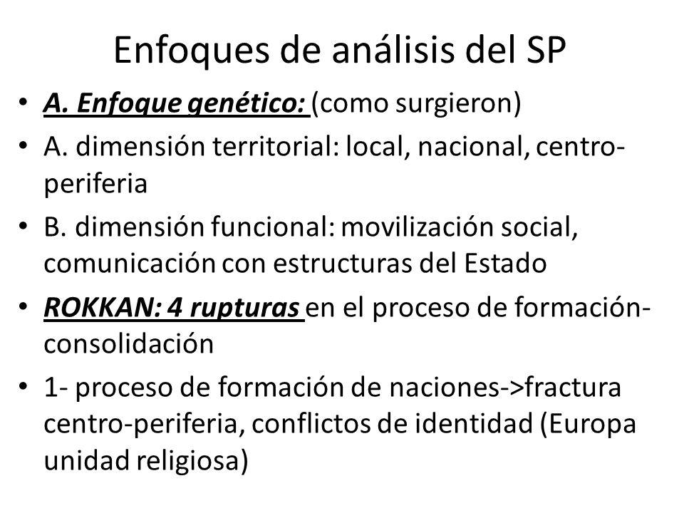 Enfoques de análisis del SP A. Enfoque genético: (como surgieron) A. dimensión territorial: local, nacional, centro- periferia B. dimensión funcional: