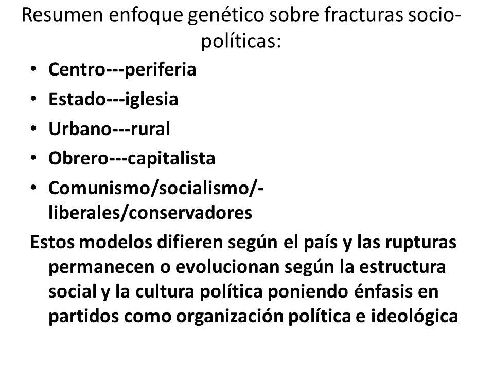 Resumen enfoque genético sobre fracturas socio- políticas: Centro---periferia Estado---iglesia Urbano---rural Obrero---capitalista Comunismo/socialism