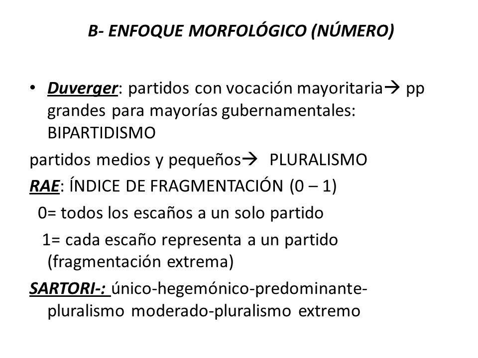 B- ENFOQUE MORFOLÓGICO (NÚMERO) Duverger: partidos con vocación mayoritaria pp grandes para mayorías gubernamentales: BIPARTIDISMO partidos medios y p