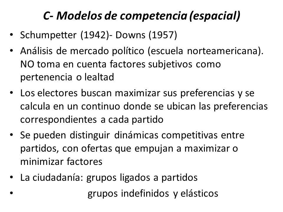 C- Modelos de competencia (espacial) Schumpetter (1942)- Downs (1957) Análisis de mercado político (escuela norteamericana). NO toma en cuenta factore
