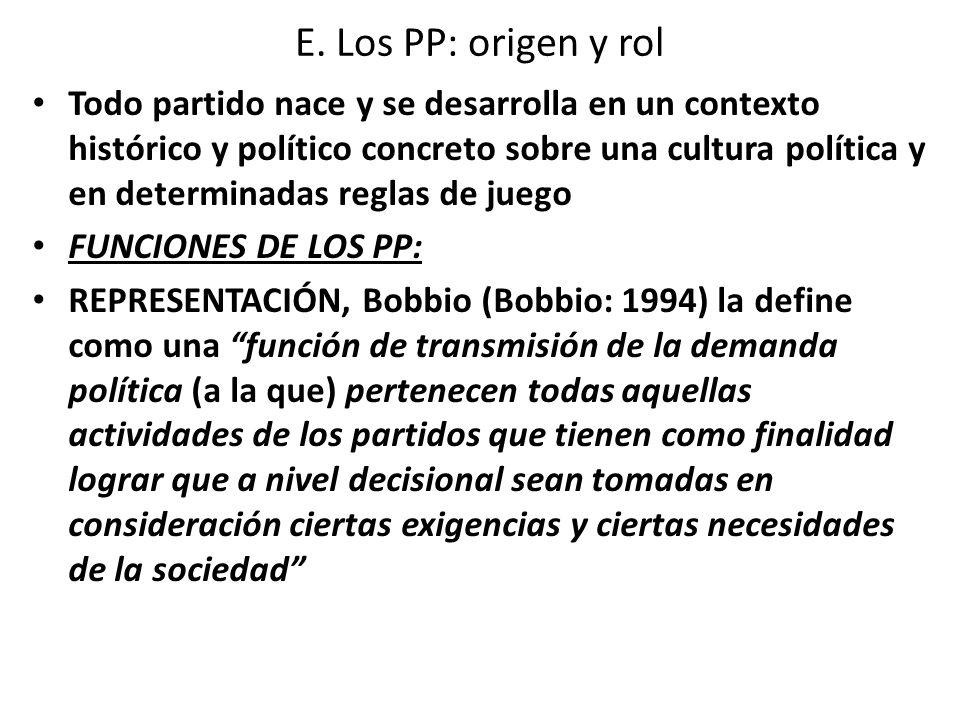 E. Los PP: origen y rol Todo partido nace y se desarrolla en un contexto histórico y político concreto sobre una cultura política y en determinadas re