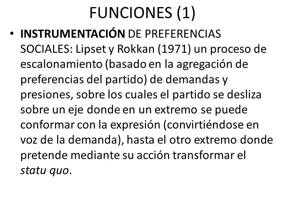 FUNCIONES (1) INSTRUMENTACIÓN DE PREFERENCIAS SOCIALES: Lipset y Rokkan (1971) un proceso de escalonamiento (basado en la agregación de preferencias d