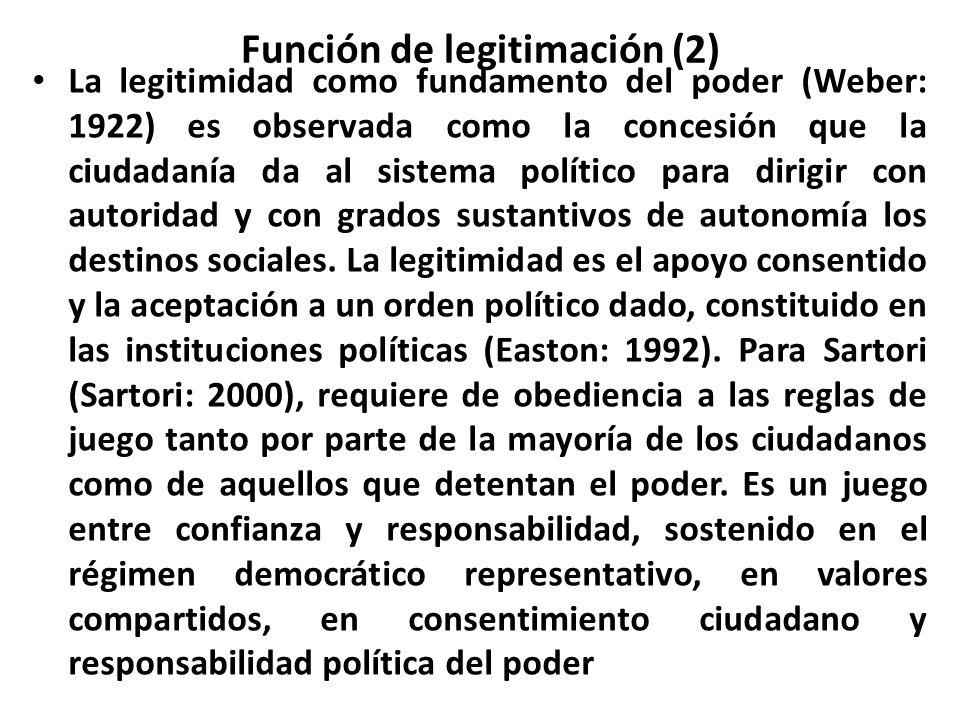 Función de legitimación (2) La legitimidad como fundamento del poder (Weber: 1922) es observada como la concesión que la ciudadanía da al sistema polí
