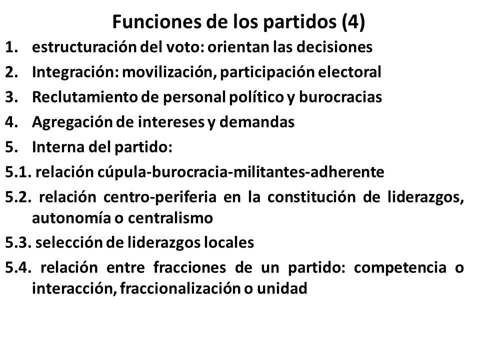 Funciones de los partidos (4) 1.estructuración del voto: orientan las decisiones 2.Integración: movilización, participación electoral 3.Reclutamiento