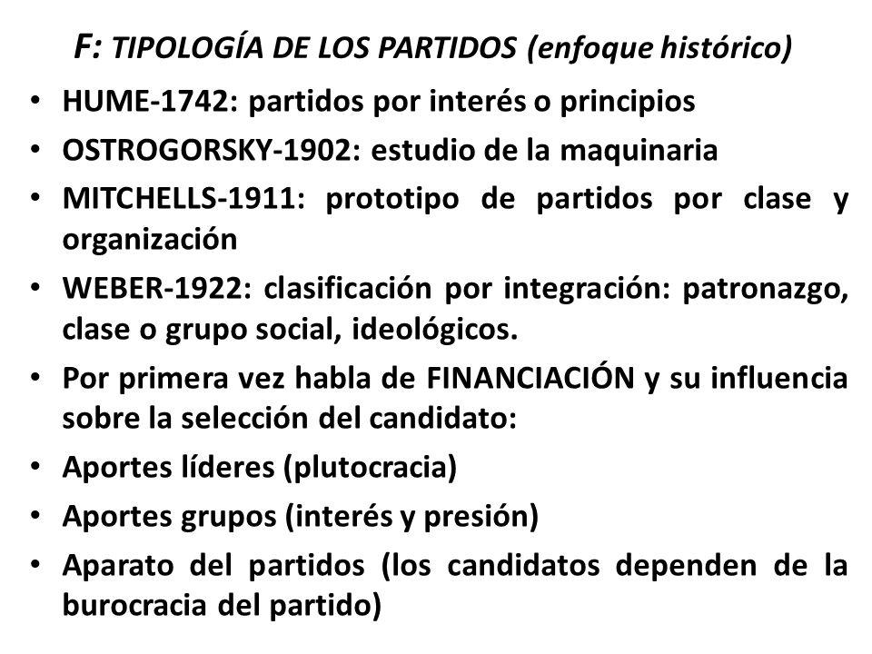 F: TIPOLOGÍA DE LOS PARTIDOS (enfoque histórico) HUME-1742: partidos por interés o principios OSTROGORSKY-1902: estudio de la maquinaria MITCHELLS-191