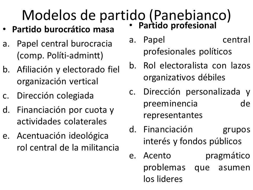 Modelos de partido (Panebianco) Partido burocrático masa a.Papel central burocracia (comp. Políti-admintt) b.Afiliación y electorado fiel organización