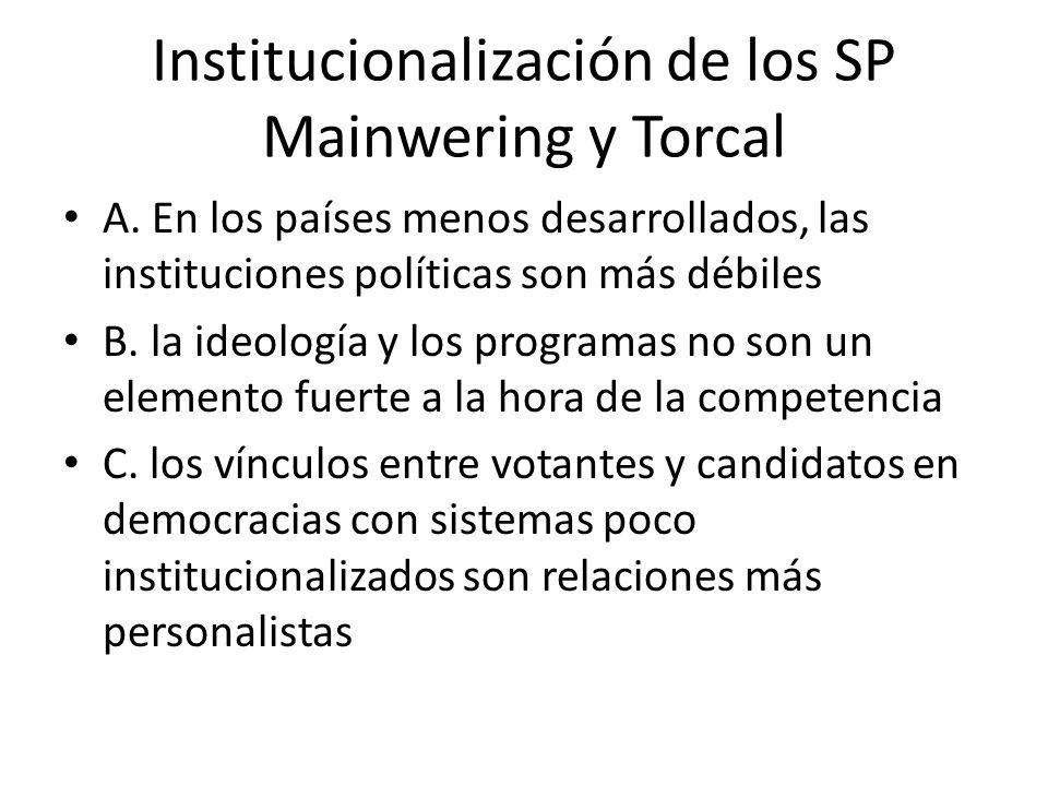 Institucionalización de los SP Mainwering y Torcal A. En los países menos desarrollados, las instituciones políticas son más débiles B. la ideología y