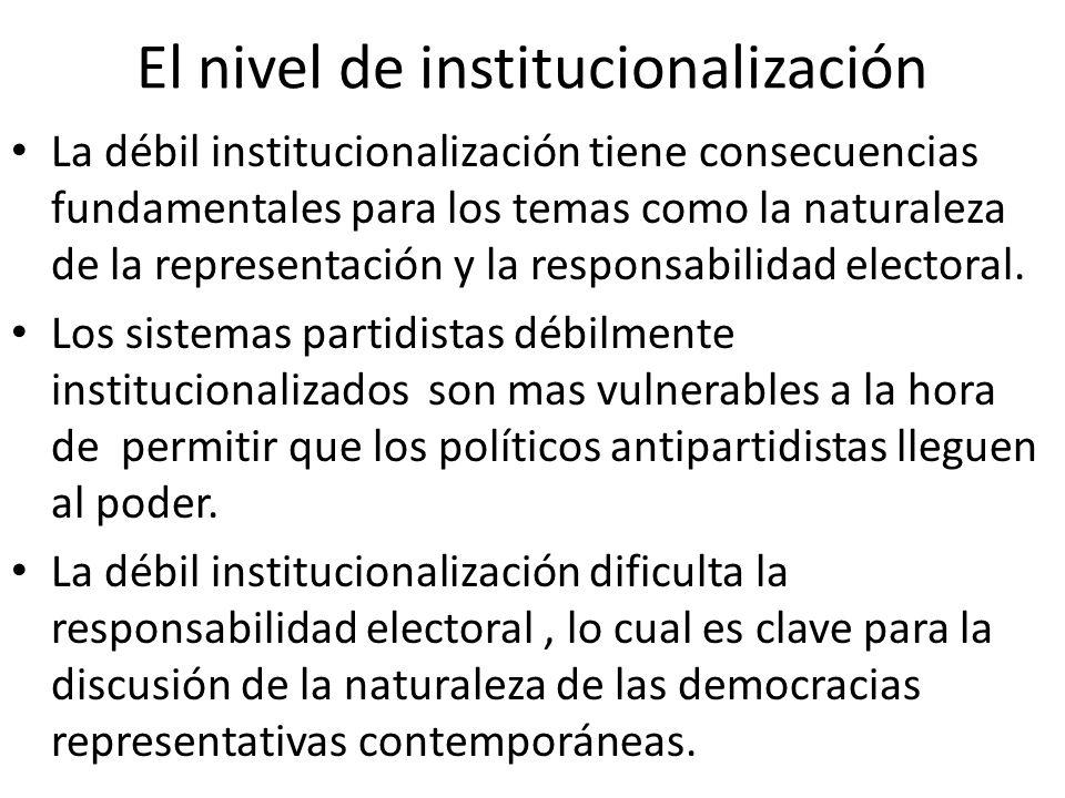 El nivel de institucionalización La débil institucionalización tiene consecuencias fundamentales para los temas como la naturaleza de la representació