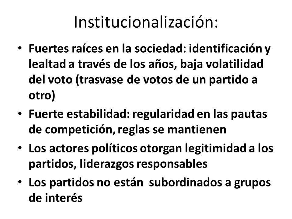 Institucionalización: Fuertes raíces en la sociedad: identificación y lealtad a través de los años, baja volatilidad del voto (trasvase de votos de un
