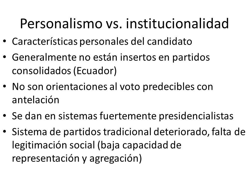 Personalismo vs. institucionalidad Características personales del candidato Generalmente no están insertos en partidos consolidados (Ecuador) No son o