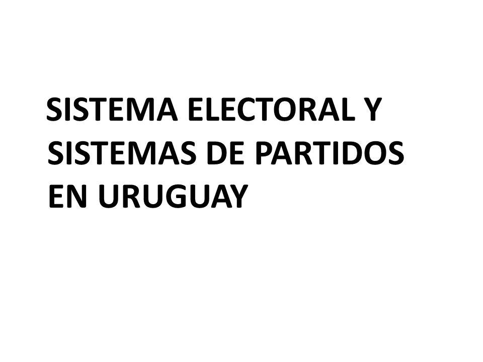 SISTEMA ELECTORAL Y SISTEMAS DE PARTIDOS EN URUGUAY