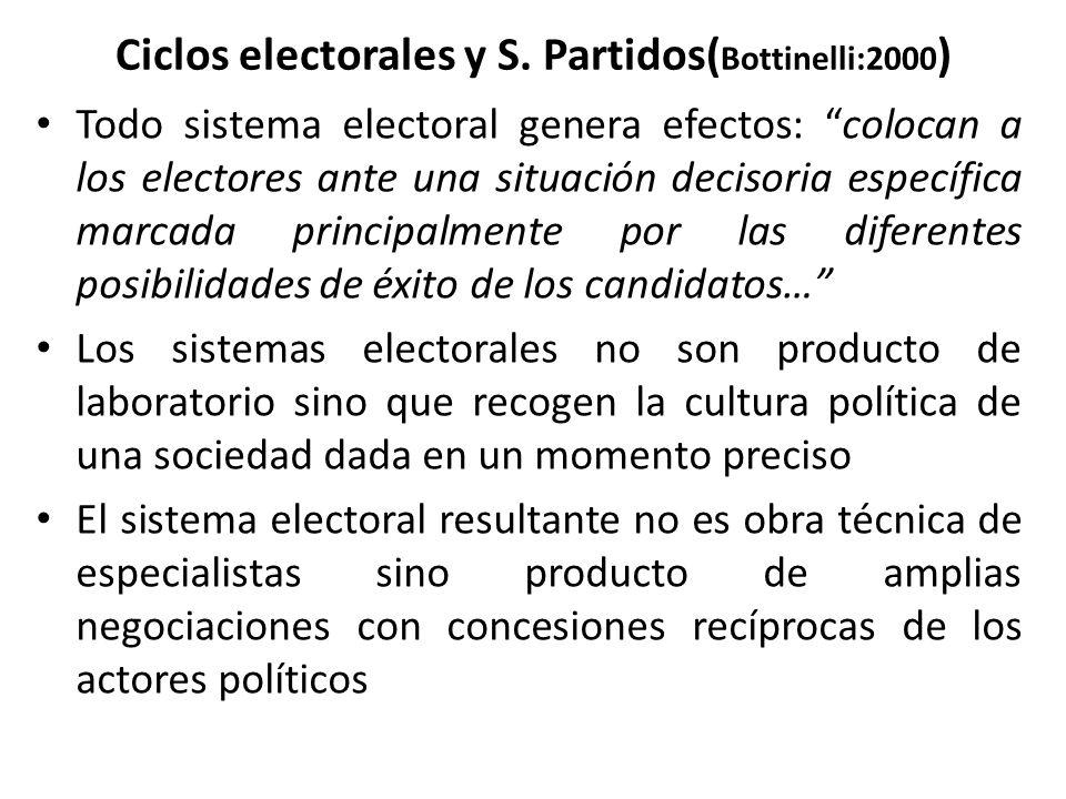 Ciclos electorales y S. Partidos( Bottinelli:2000 ) Todo sistema electoral genera efectos: colocan a los electores ante una situación decisoria especí