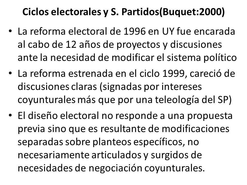 Ciclos electorales y S. Partidos(Buquet:2000) La reforma electoral de 1996 en UY fue encarada al cabo de 12 años de proyectos y discusiones ante la ne