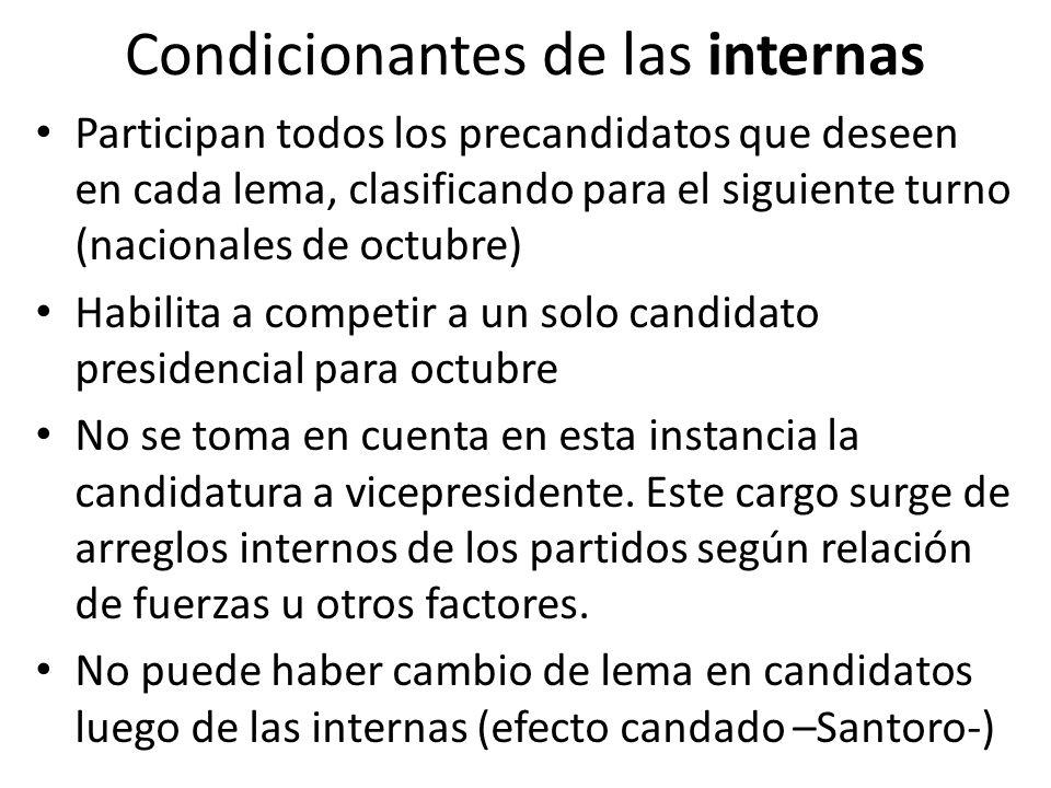 Condicionantes de las internas Participan todos los precandidatos que deseen en cada lema, clasificando para el siguiente turno (nacionales de octubre
