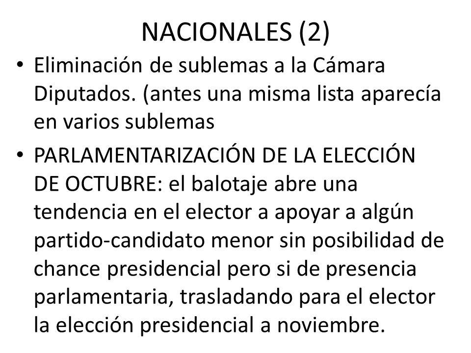 NACIONALES (2) Eliminación de sublemas a la Cámara Diputados. (antes una misma lista aparecía en varios sublemas PARLAMENTARIZACIÓN DE LA ELECCIÓN DE