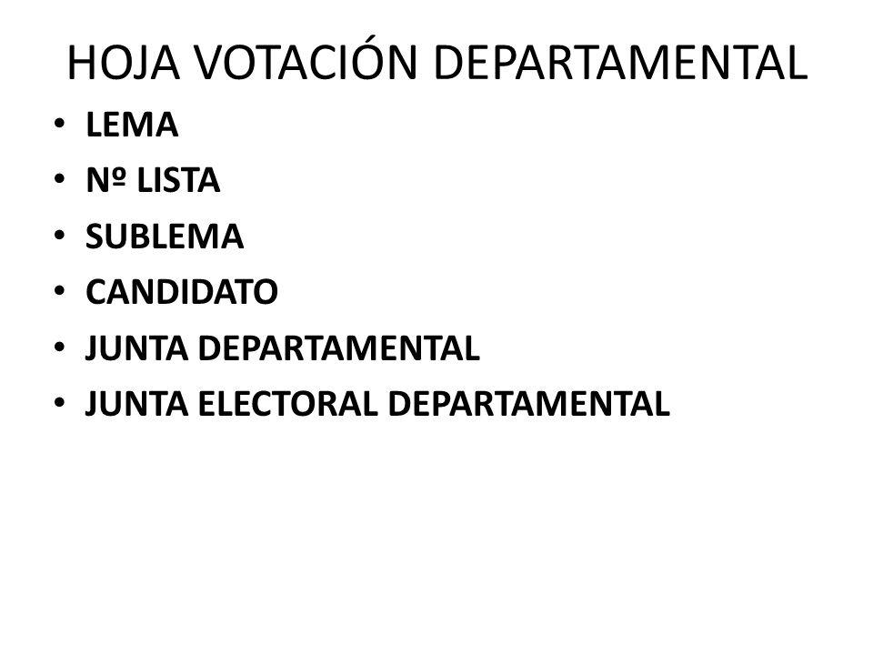 HOJA VOTACIÓN DEPARTAMENTAL LEMA Nº LISTA SUBLEMA CANDIDATO JUNTA DEPARTAMENTAL JUNTA ELECTORAL DEPARTAMENTAL