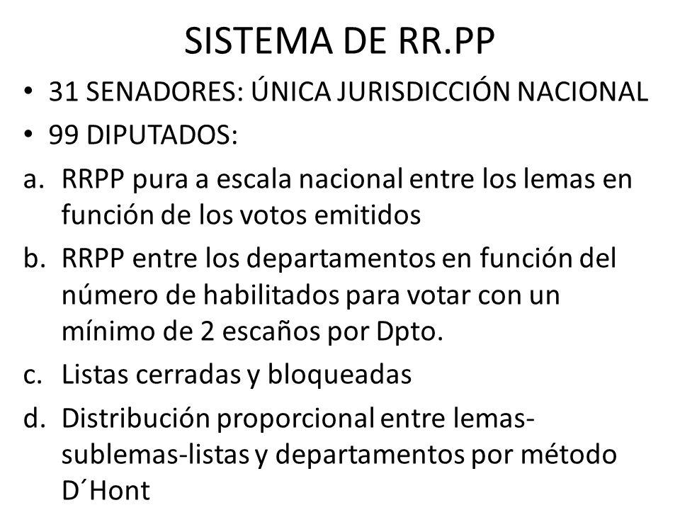 SISTEMA DE RR.PP 31 SENADORES: ÚNICA JURISDICCIÓN NACIONAL 99 DIPUTADOS: a.RRPP pura a escala nacional entre los lemas en función de los votos emitido
