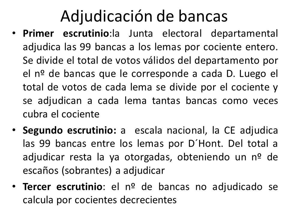 Adjudicación de bancas Primer escrutinio:la Junta electoral departamental adjudica las 99 bancas a los lemas por cociente entero. Se divide el total d