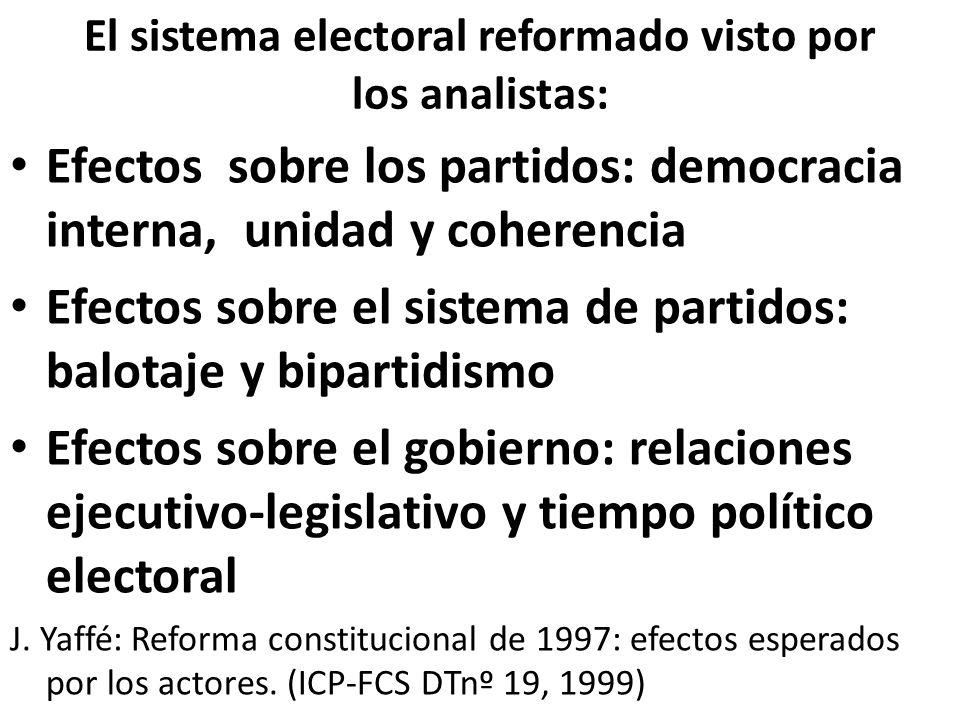 El sistema electoral reformado visto por los analistas: Efectos sobre los partidos: democracia interna, unidad y coherencia Efectos sobre el sistema d