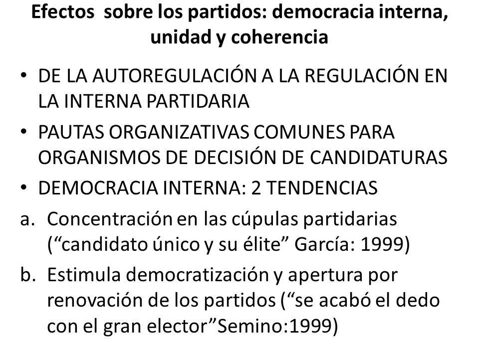 Efectos sobre los partidos: democracia interna, unidad y coherencia DE LA AUTOREGULACIÓN A LA REGULACIÓN EN LA INTERNA PARTIDARIA PAUTAS ORGANIZATIVAS