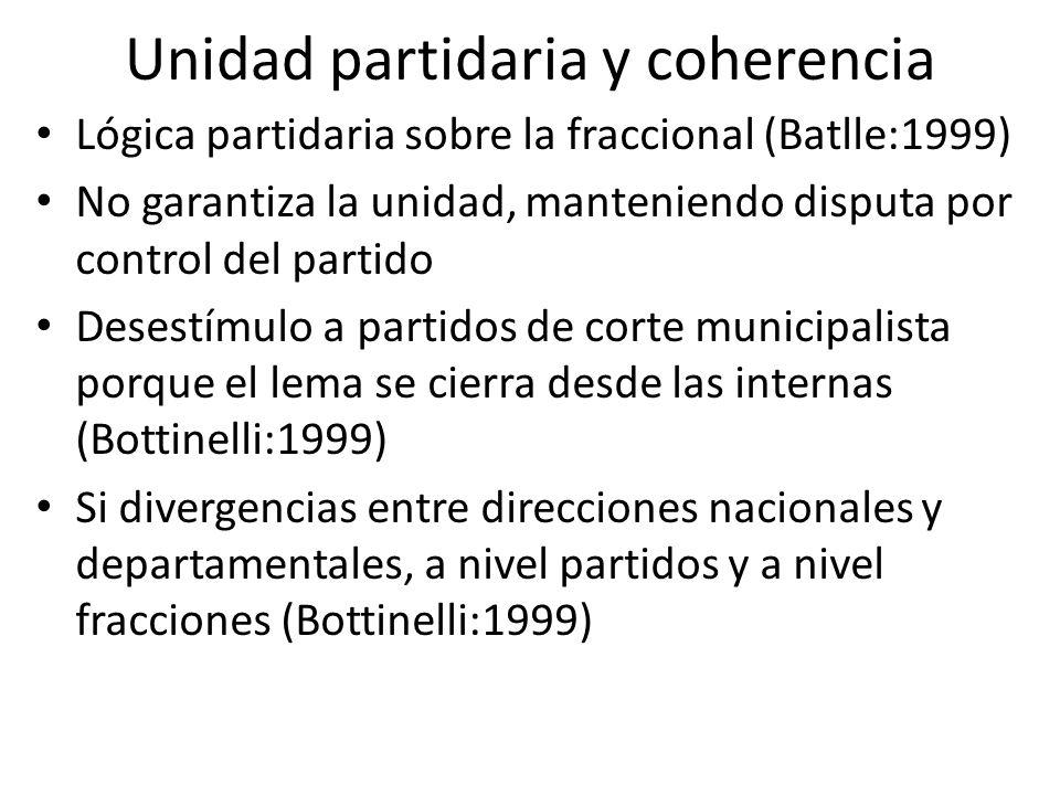 Unidad partidaria y coherencia Lógica partidaria sobre la fraccional (Batlle:1999) No garantiza la unidad, manteniendo disputa por control del partido